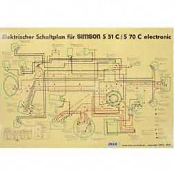 Schaltplan, Farbposter für S51C, S70C - 6V-Elektronic - Elektronische Zündung