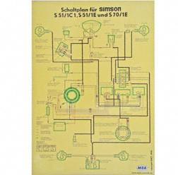 Schaltplan, Farbposter für S51/1 C1, S51/1 E, S70/1 E, Enduro
