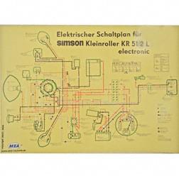 Schaltplan, Farbposter für KR51/2L (Luxus + Electronik)