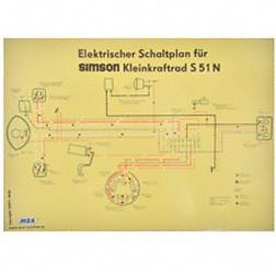 Schaltplan, Farbposter für S51N