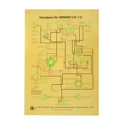 Schaltplan, Farbposter für S51/1 C