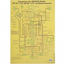Schaltplan, Farbposter für SR50/1 CE, SR80/1 CE mit Elektrostarter