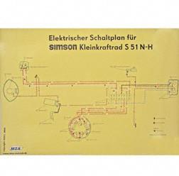 Schaltplan Farbposter für S51 N-H - Ungarische Version!